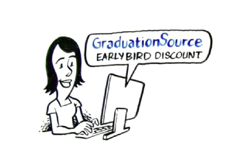 Early Bird Program / Contract Discounts 0