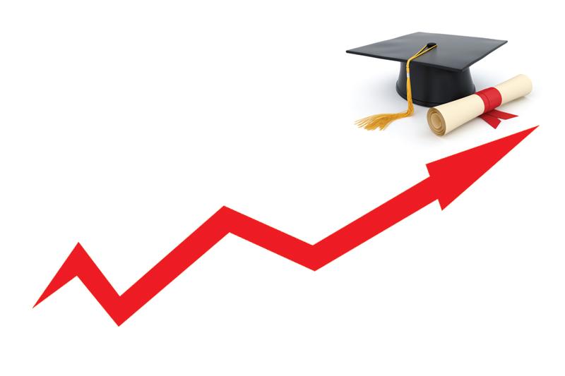 High School Graduation Rates 1