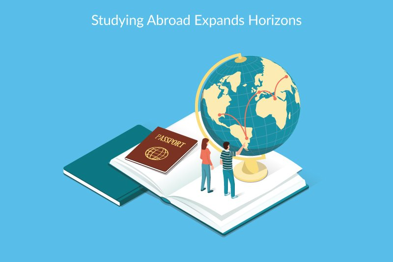 Studying Abroad Main