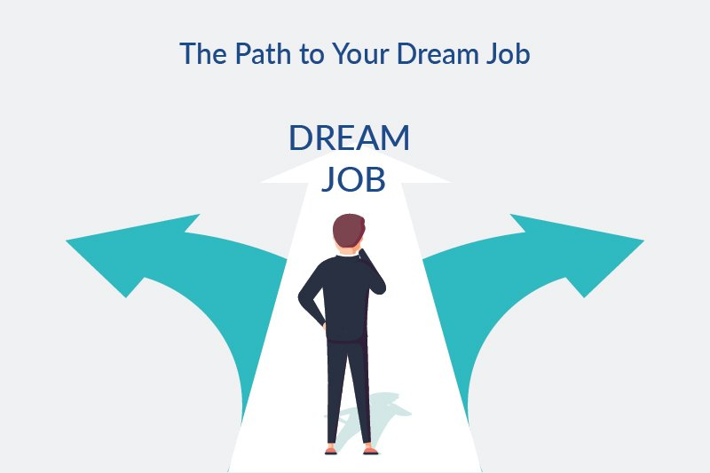 the path to your dream job