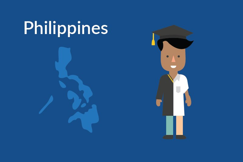Graduation Traditions in Philippines