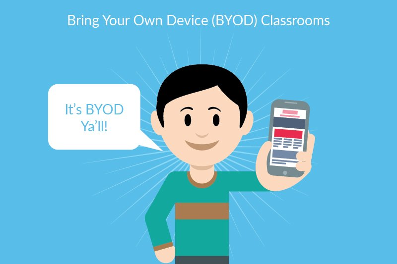 bring your own device classrooms