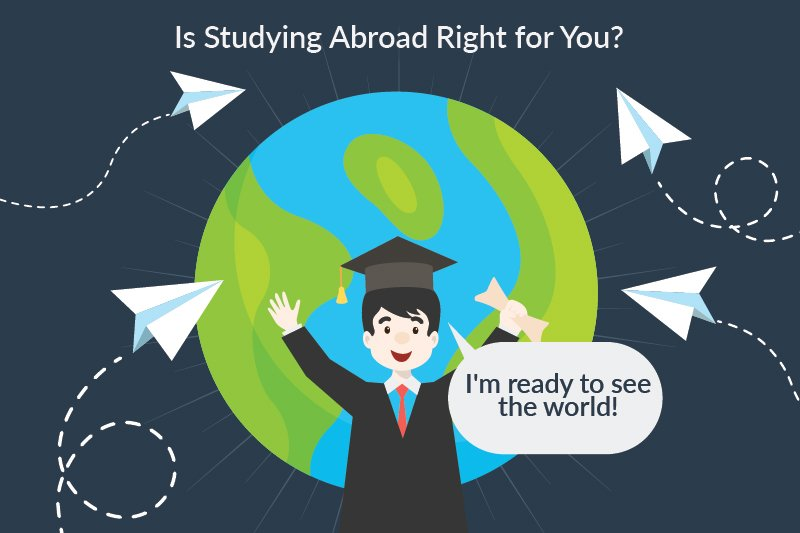 is studying abroad right for you