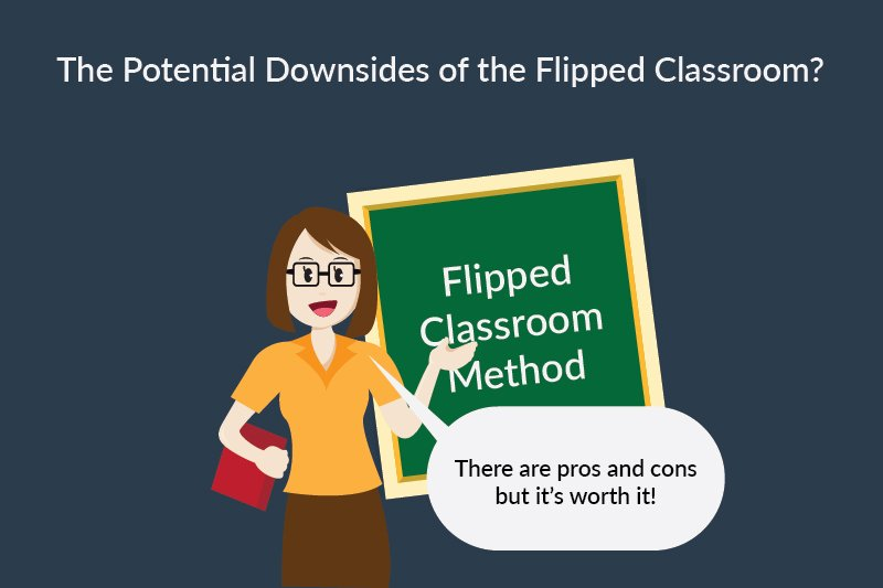 the flipped classroom method essay