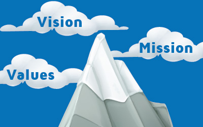 031115_GraduationSource_Wiki_VisionMissionValues