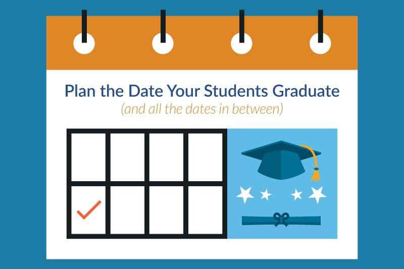 graduation date - graduation day