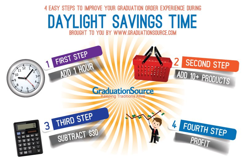 03.15_BLOG_Promotion_DaylightSavings