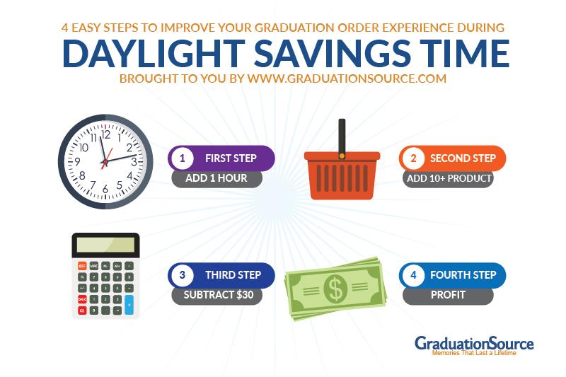 Daylight savings time graduation experience