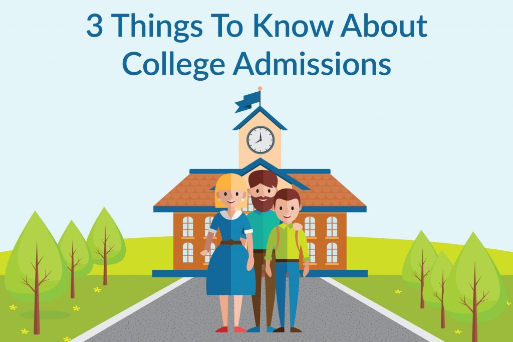 what to know college admissions