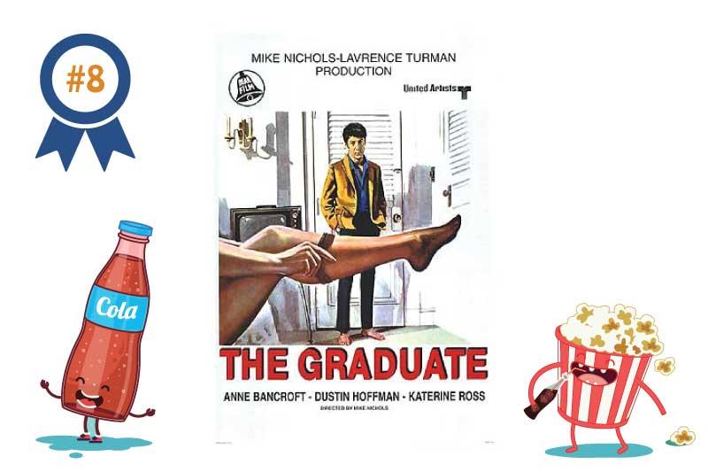 Top 15 Best Fun College Movies