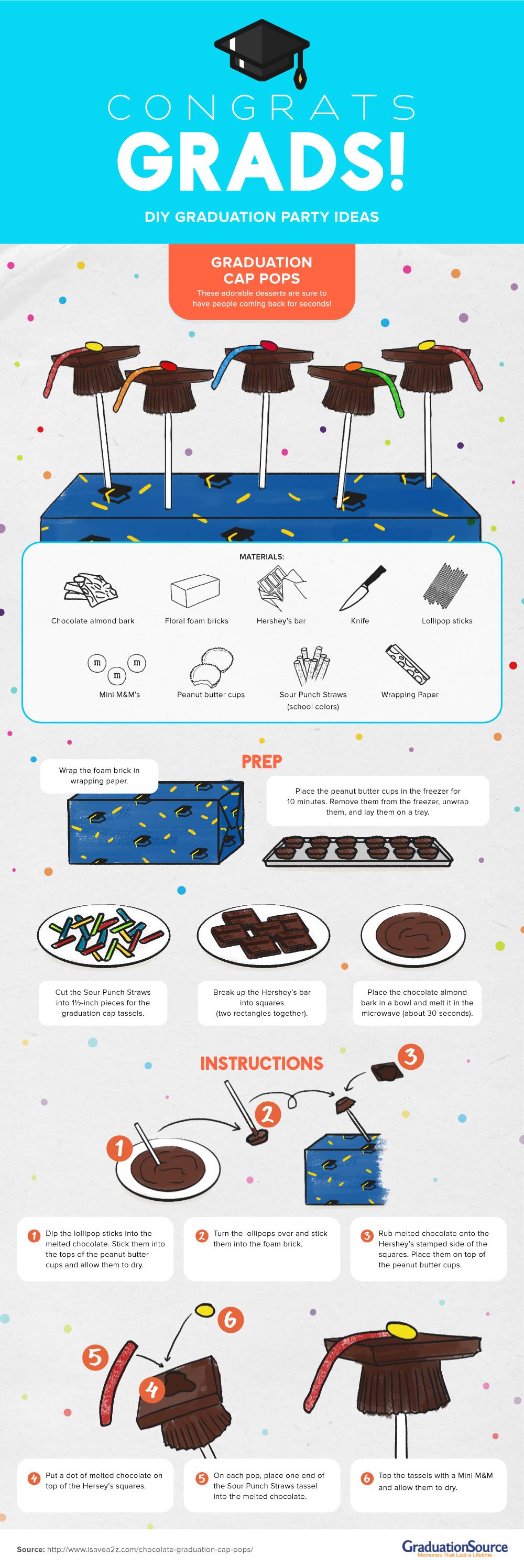 DIY Graduation Party Ideas 3