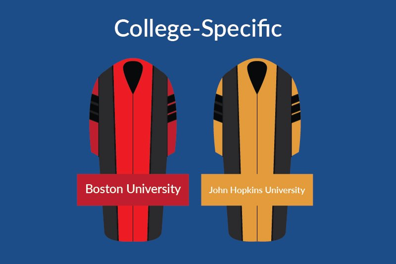 What Do Phd Graduation Gown Colors Mean