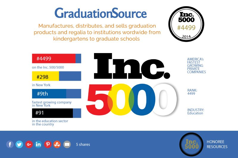 graduationsource inc 5000