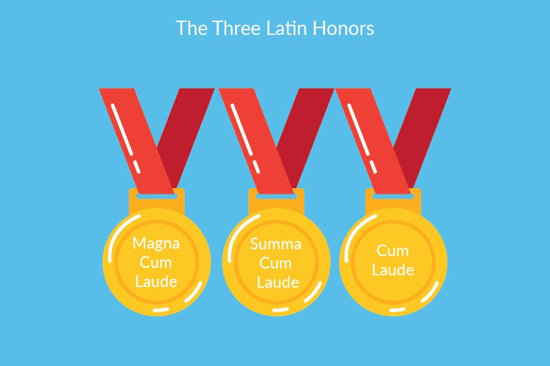 Graduation Honors - 3 Types of Latin Honors