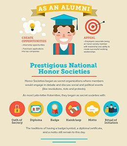 prestigious national honor societies