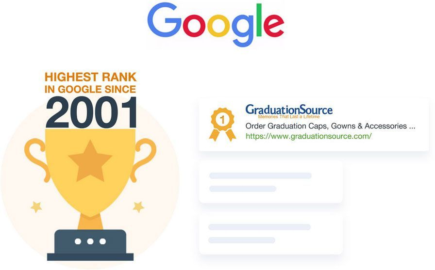 graduationsource highest rank in google since 2001
